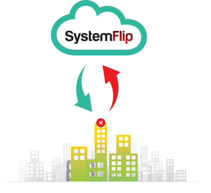 Primary site down? Flip to your cloud IT system